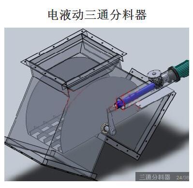 电液动三、四通分料器