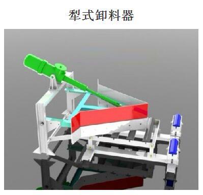 DYTN型液动可变槽角犁型卸料器